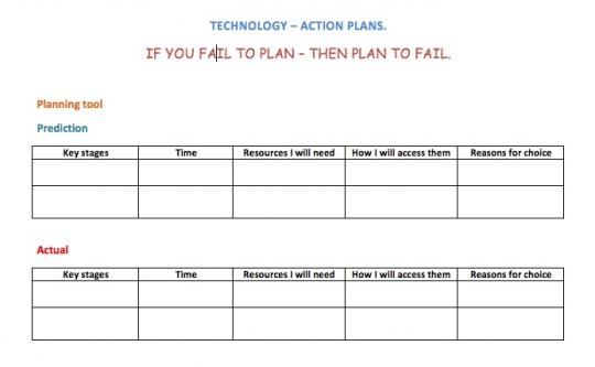 Technology action plans table