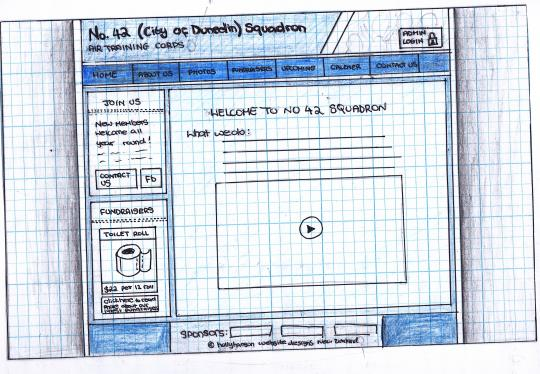 Sketch of the final layout of the home page