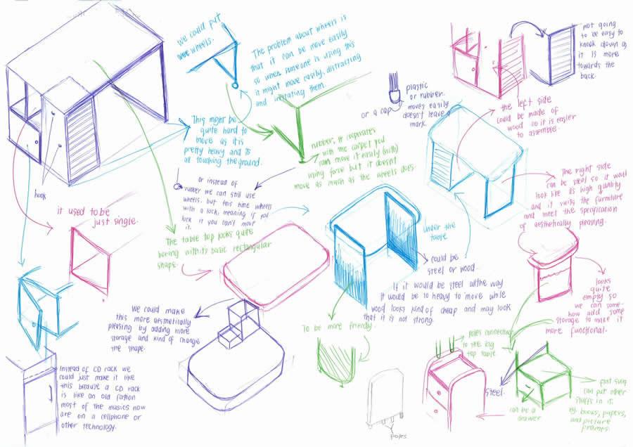 Sketching techniques DVC / Senior - Years 12–13 / Teaching snapshots