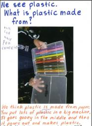 Investigating what plastic is made from.