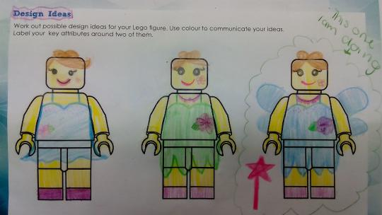 Lego character drawings