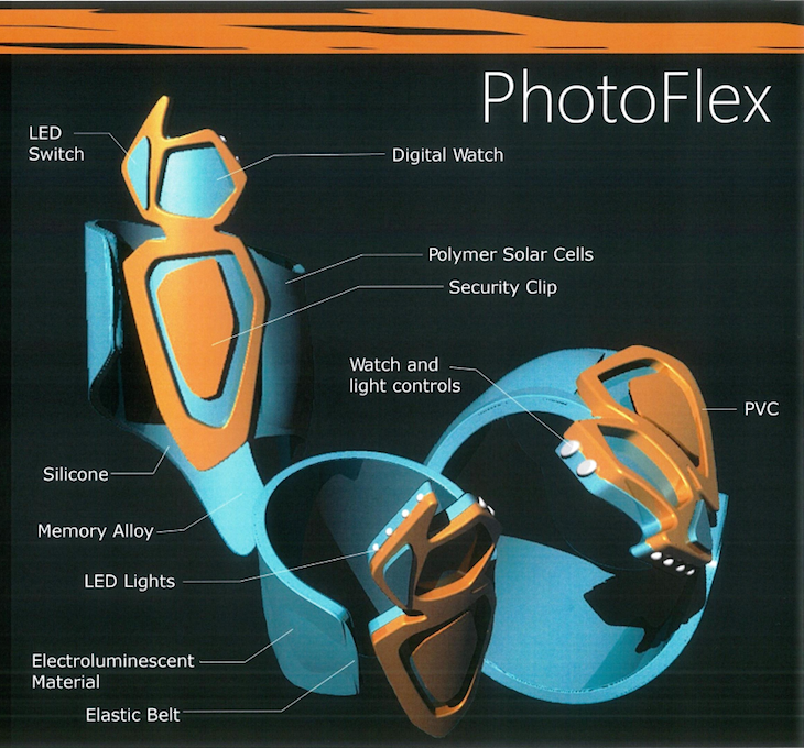 PhotoFlex and features