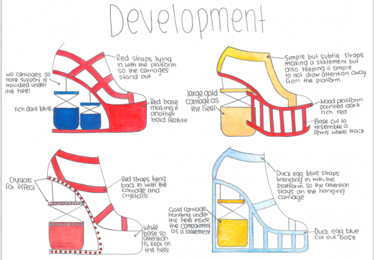 Shoes design sketches and notes on carriage development